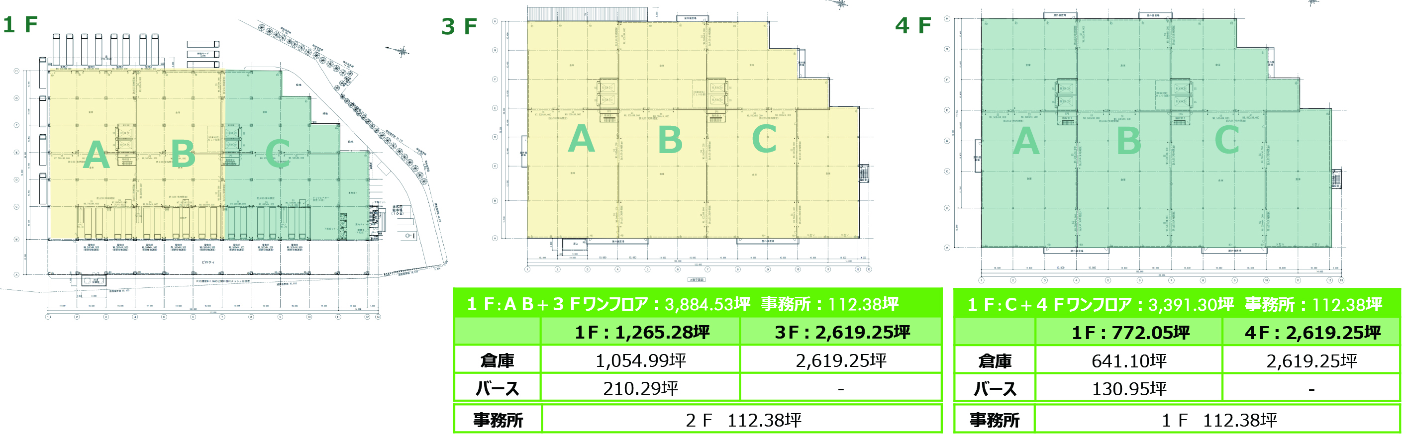 (仮称)札幌里塚物流センター