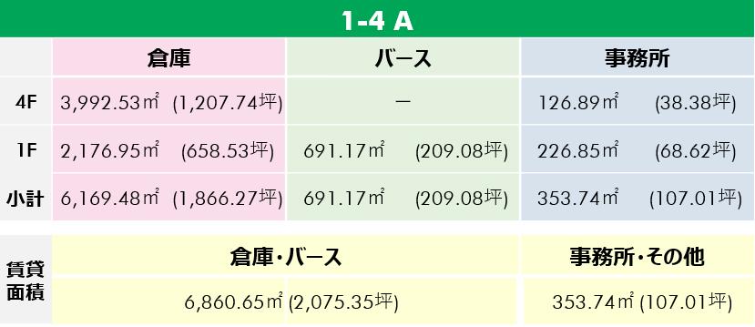 1-4F A