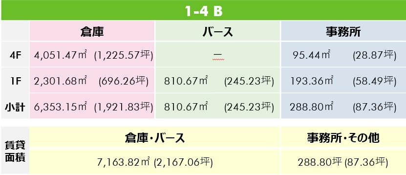 1-4F B