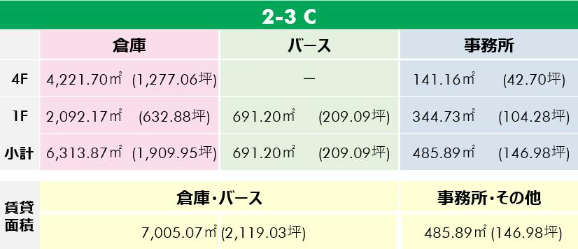 2-3F C