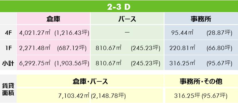 2-3F D