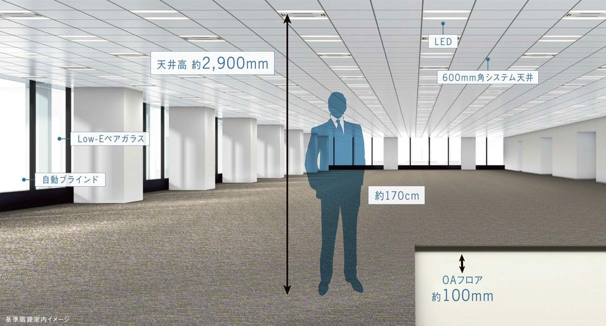 (仮称)神田錦町二丁目計画 基準階室内イメージ