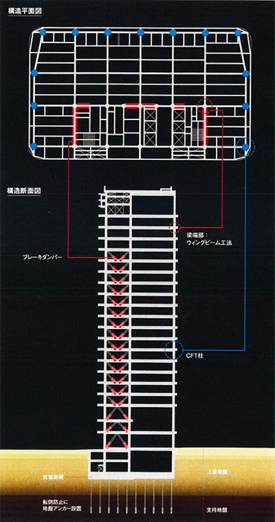 構造平面図