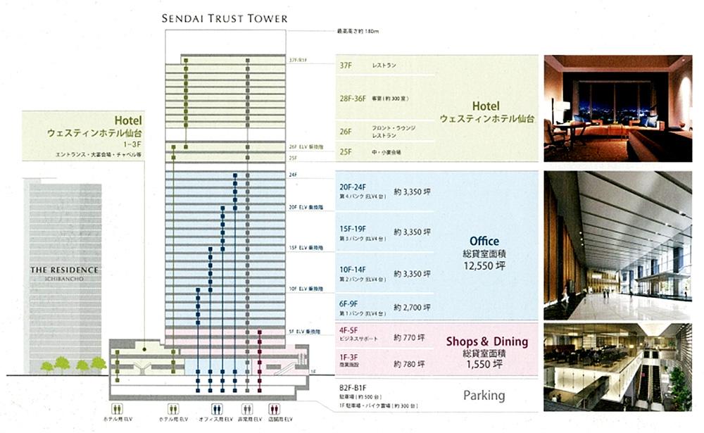仙台トラストタワー 全体プラン