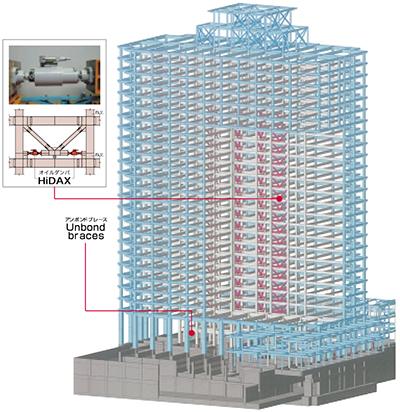 みなとみらいグランドセントラルタワー 地震対策