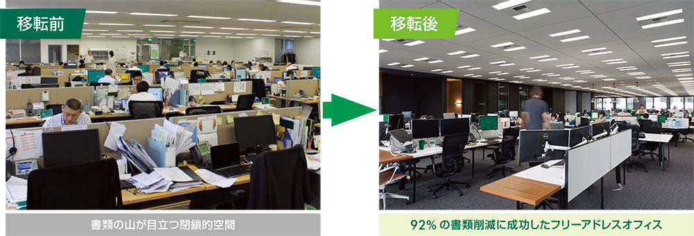 移転前(書類の山が目立つ閉鎖的空間)→移転後(92%の書類削減に成功したフリーアドレスオフィス)